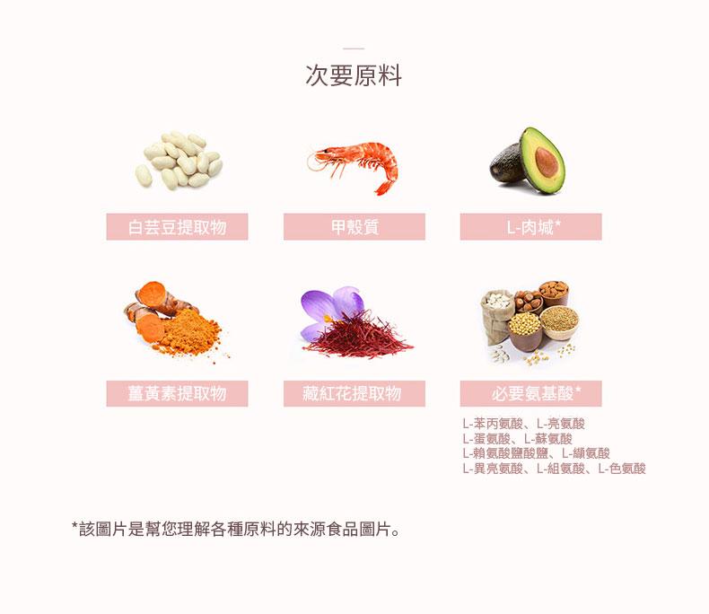韓國 減肥 代餐